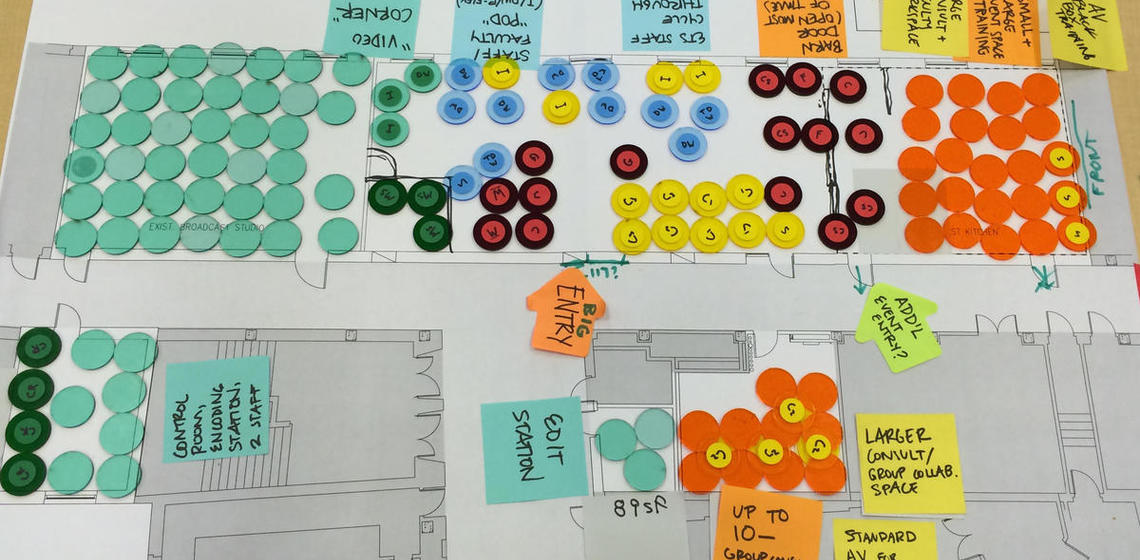 Overview photo of using colored chips to define what should happen in each area of the new space